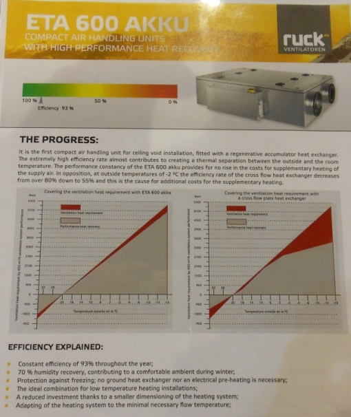 RECUPERATION D'ENERGIE : VENTILATION : CENTRALE DOUBLE FLUX ROTOBOX AIR -TS, RUCK)