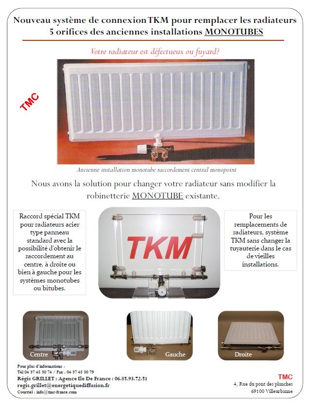 changer de radiateur dsc je dois donc changer mon radiateur with changer de radiateur free. Black Bedroom Furniture Sets. Home Design Ideas