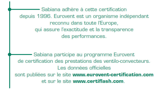 CERTIFICATION EUROVENT SABIANA